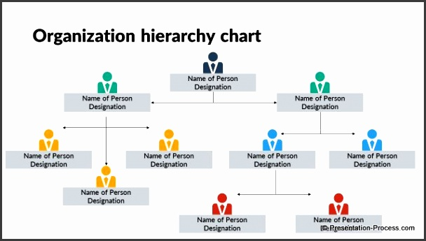 Org Hierarchy Chart