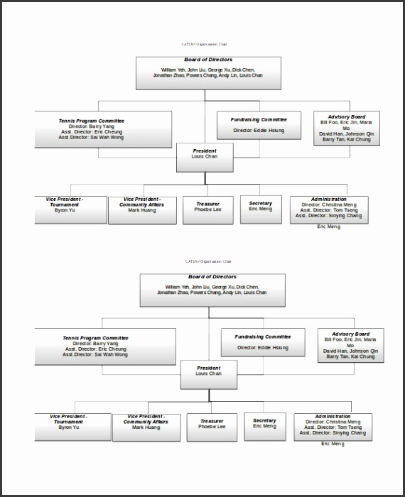Organizational Chart Excel Template