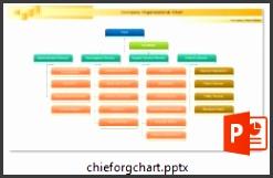 chieforgchart