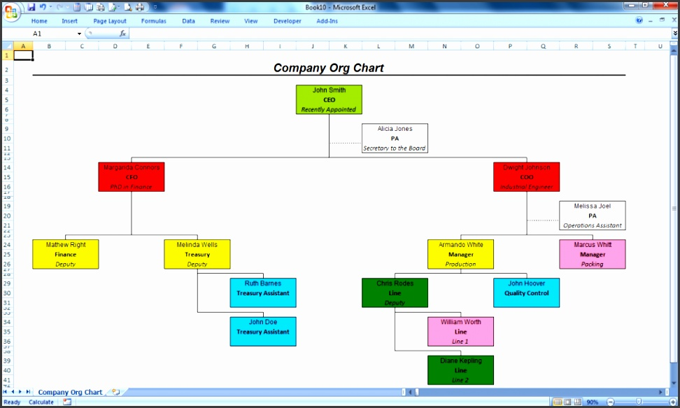 ficeHelp Macro Diagrams Draw Organizational Charts line With Amazing Ease Hierarchy