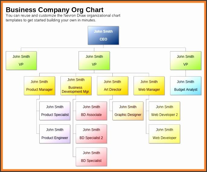 organizational chart of the pany Business panyOrganizationalChart