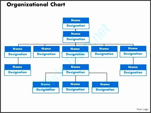 organizational chart powerpoint presentation slide template Slide01 organizational chart powerpoint presentation slide template Slide02