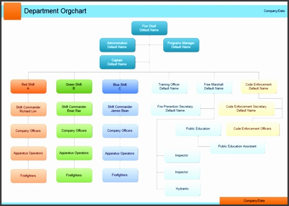Department Org Chart Full