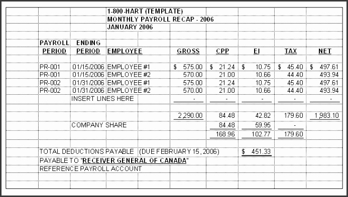 Home · Business Template · Basic Excel Employee Payroll Spreadsheet Table And Template Sample