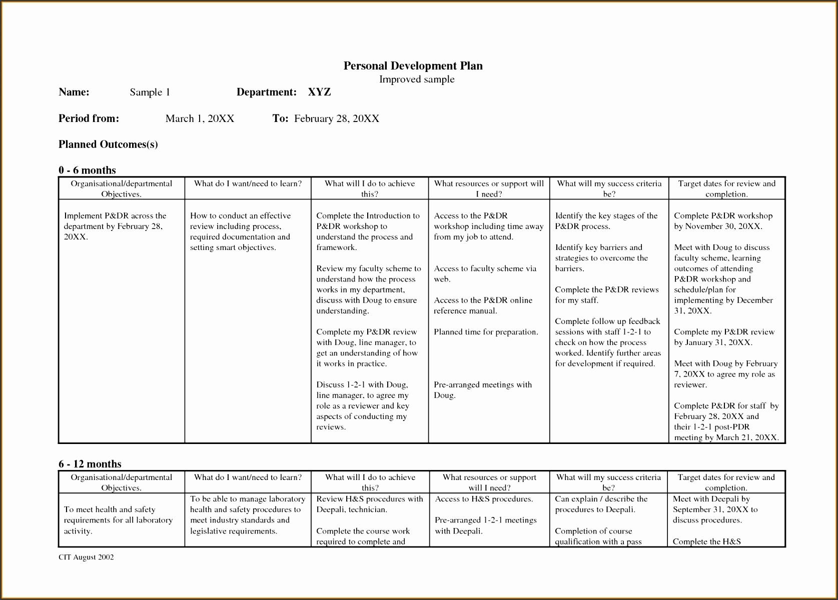 Sample Personal Development Plan Template