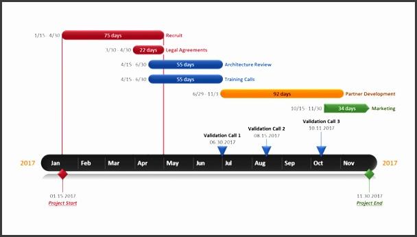 Gantt Chart Template Powerpoint fice Timeline Powerpoint Gantt Chart Free Gantt Templates Free