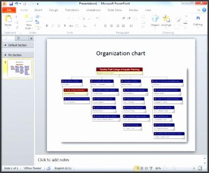 organization chart powerpoint