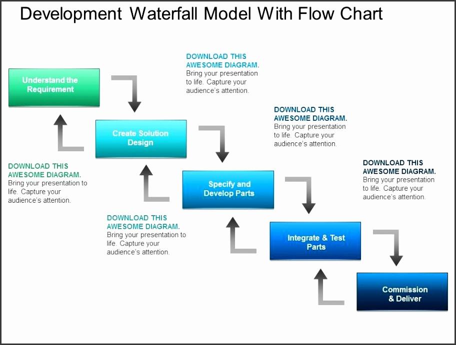 al development waterfall model with flow chart powerpoint template Slide01