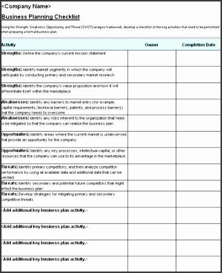 Business plan checklist with SWOT analysis