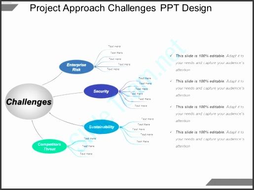 project approach challenges ppt design Slide01 project approach challenges ppt design Slide02 project approach challenges ppt design Slide03