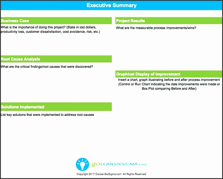 executive summary template for a project executive summary executive summary sample for project management
