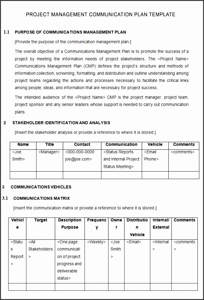 Project management plan template munication checklist elemental Plan large