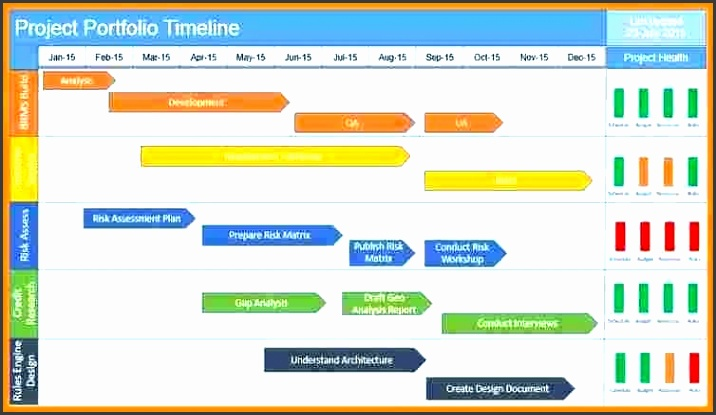 project management timeline project management timeline template free multiple project timeline template free project management