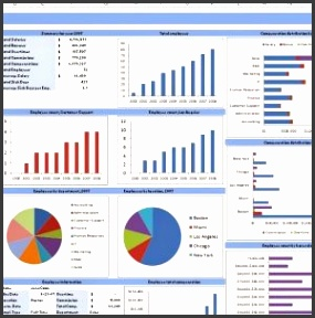 Excel Metrics Templates Kpi Spreadsheet Template a part of under Spreadsheet Project