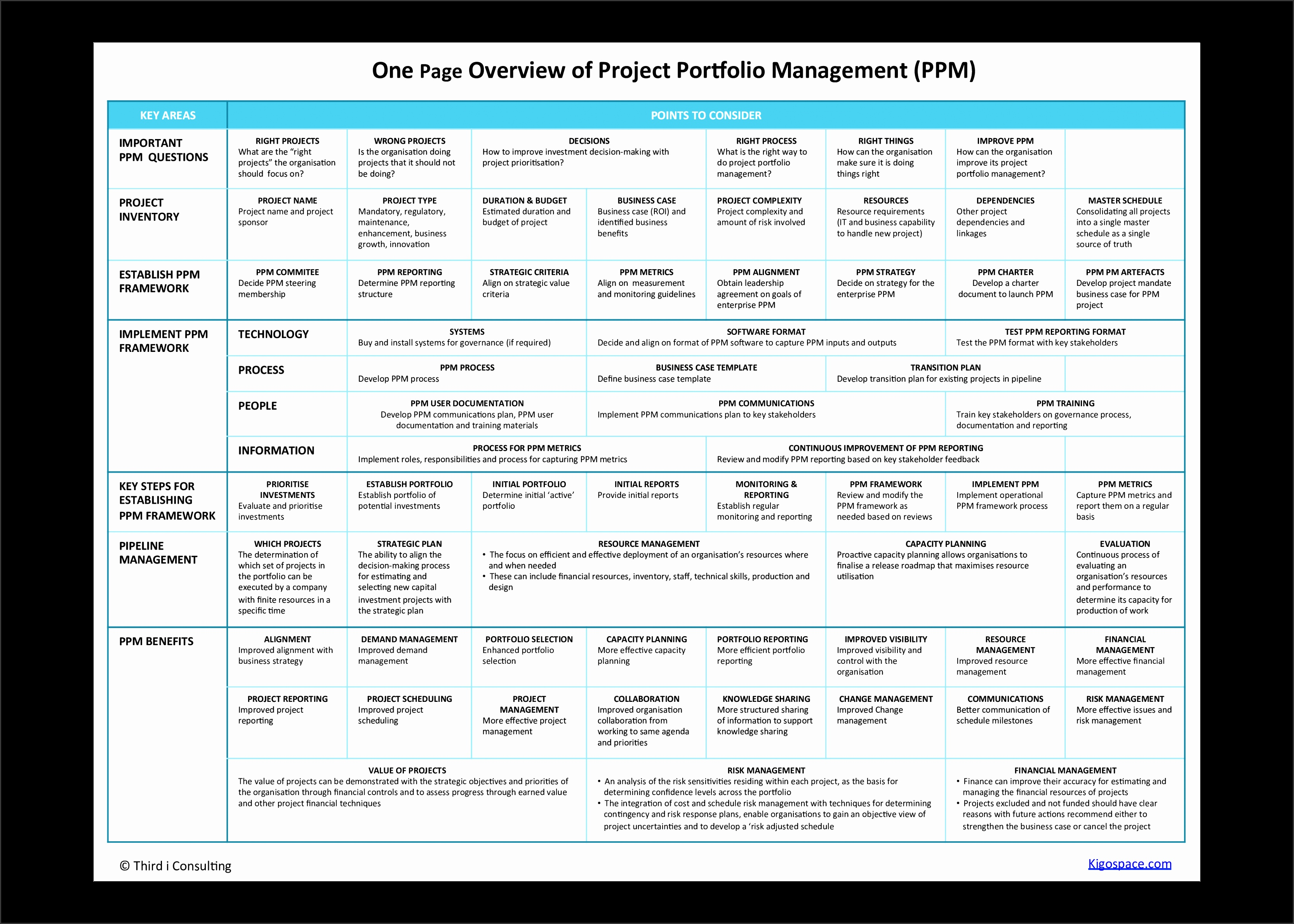 Project Portfolio Management e Page Overview main image Download template