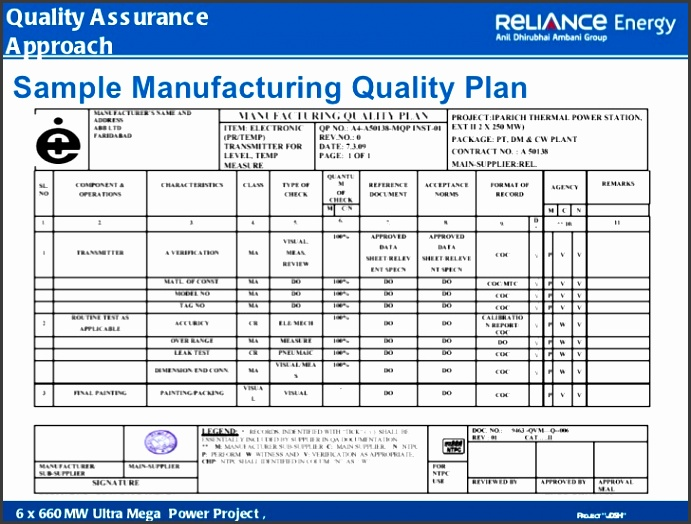 quality control plan sample