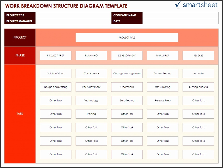 IC WBD StructureDiagram The work breakdown structure diagram template