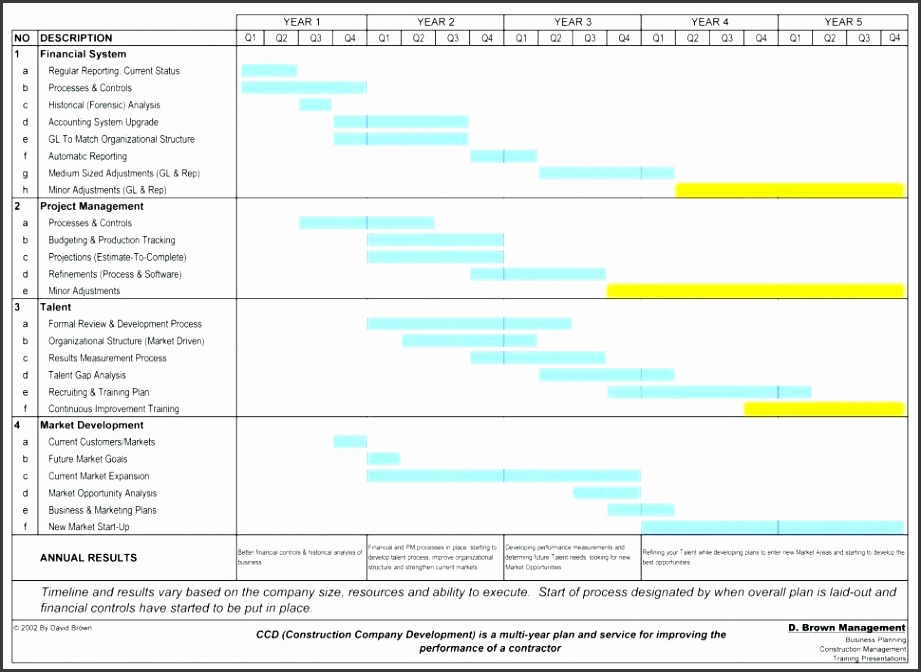 free project timeline template excel large size of spreadsheet excel chart template construction project timeline