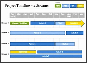 24 Powerpoint Project Timeline 4streams 01 300