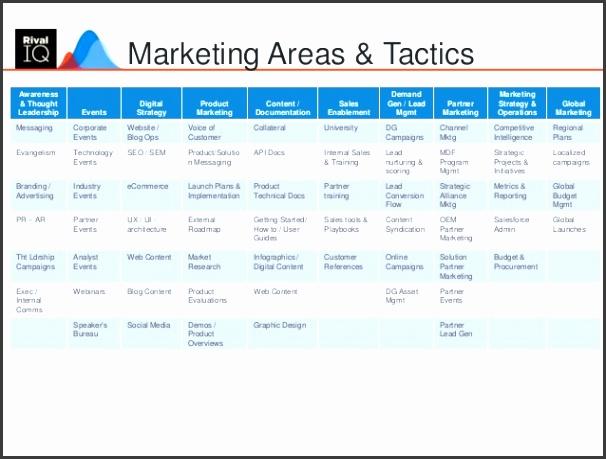 Marketing Tactics 33