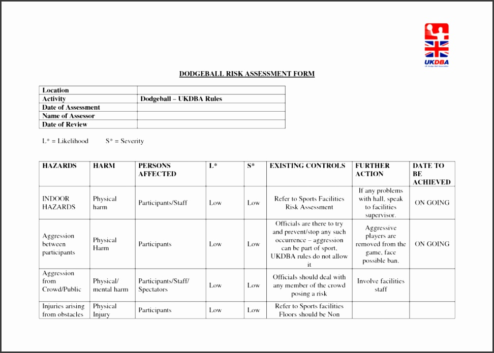 Risk Management Form Project Checklist Template Assessment B9t8fuju Questionnaire And 1152x814
