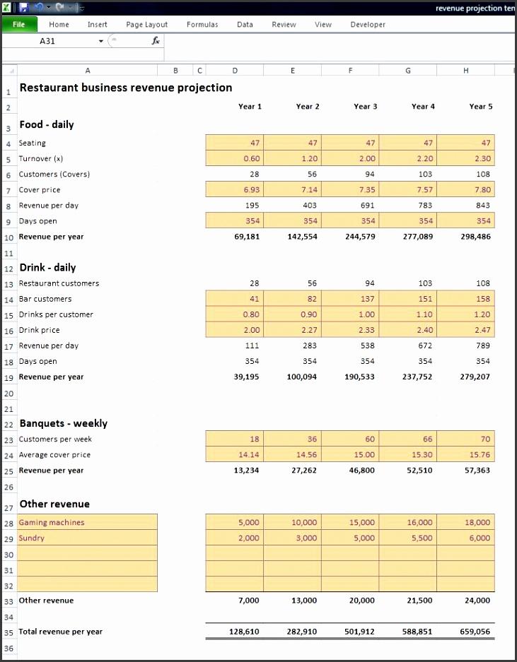 restaurant business revenue projection