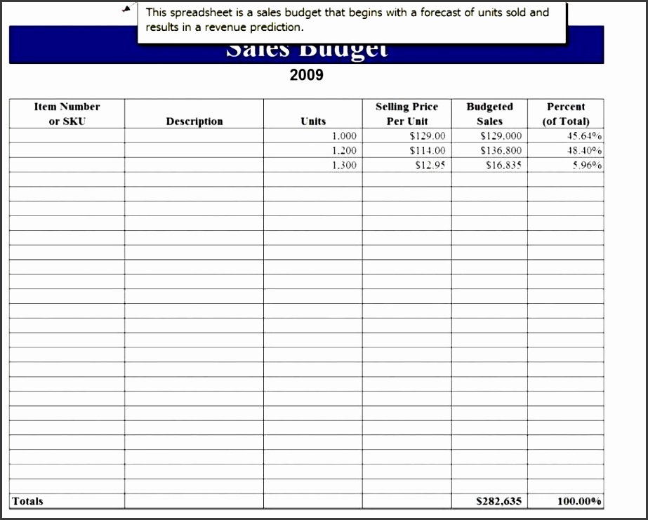 Capstone Sales Forecast Spreadsheet And Sales Forecast Spreadsheet