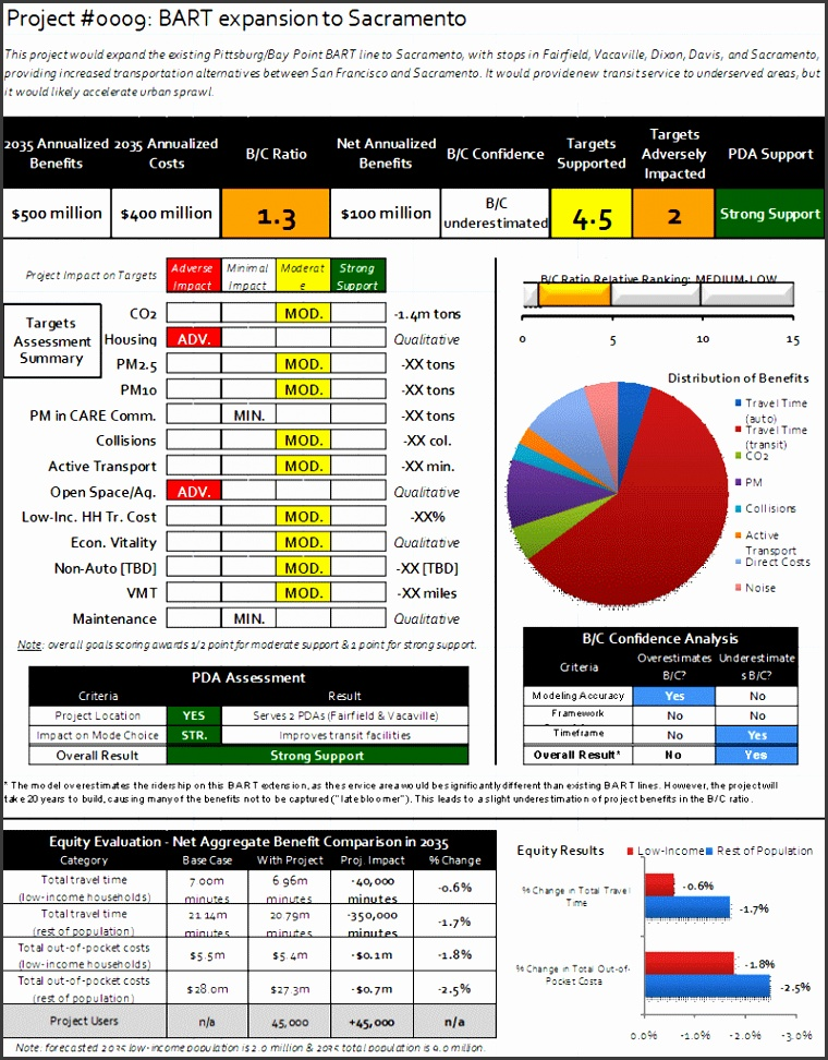 Operations Benefitcost Analysis Desk Reference Chapter 2 Cost Spreadsheet Example Cost Analysis Spreadsheet Spreadsheet Full