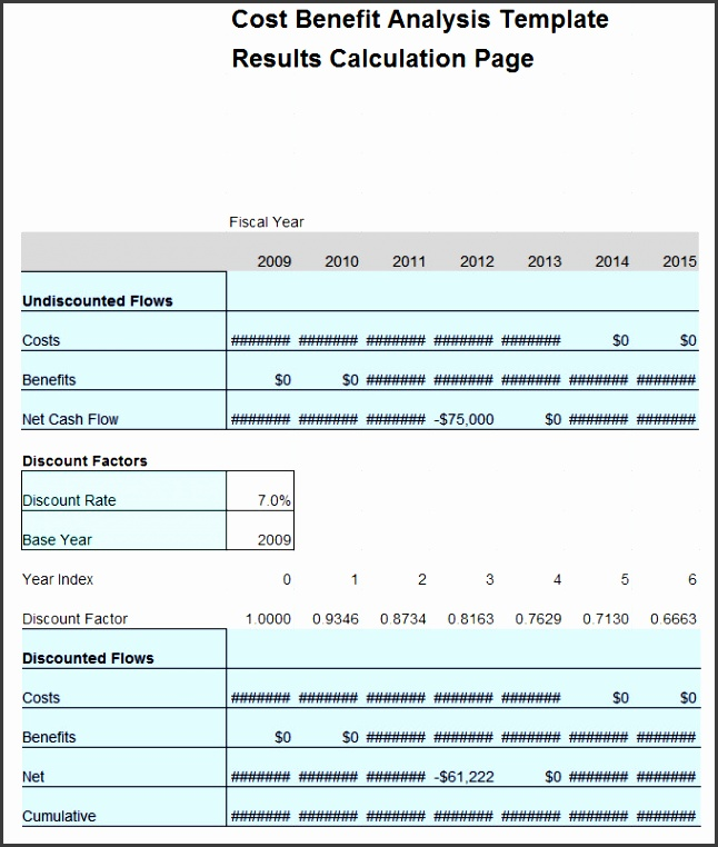 Cost Benefit Analysis Example Template