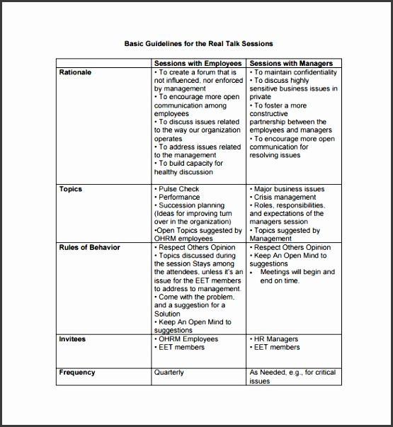 Action Plan In Pdf Food Allergy Action Plan In Pdf Action Plan Sample In Pdf 34 Examples In Pdf Employee Corrective Action Form Pdf Format Sample