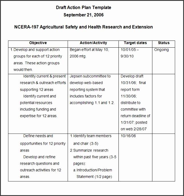Marketing Action Plan Template template docs