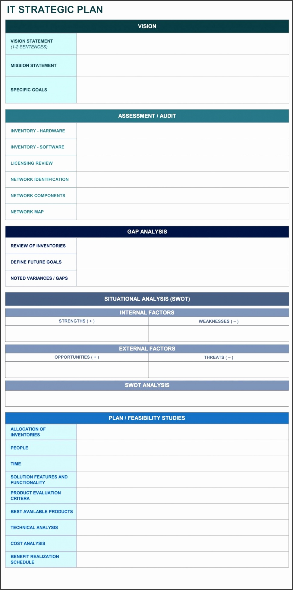 Business Project Plan Template Intelligence Sample Management Examples Free Case Example Continuity