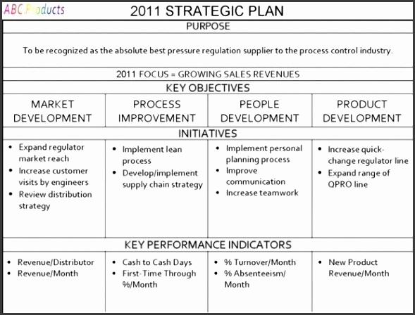 50 e page business plan template experimental e Page Business Plan Template Small Sample Up Date