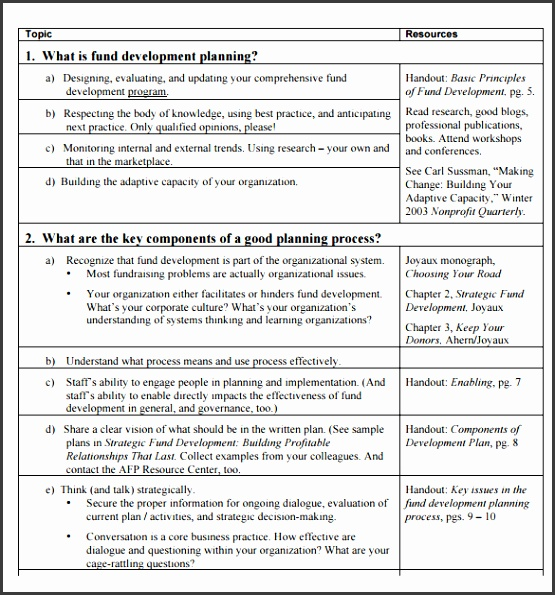 Fundraising Development Plan Template