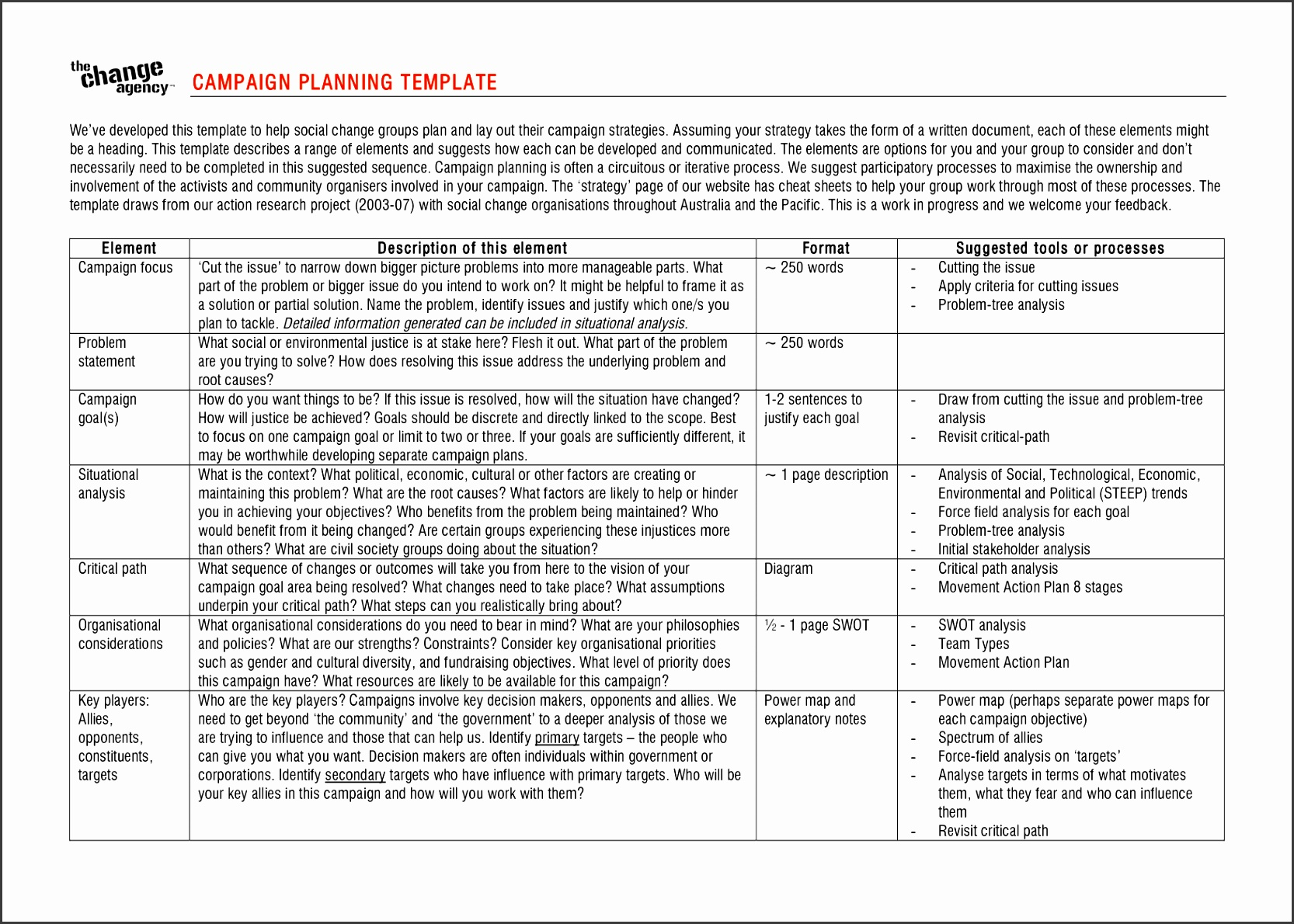 Simple Business Plan Template Free Strategic Basic 0capinpt D Cmerge