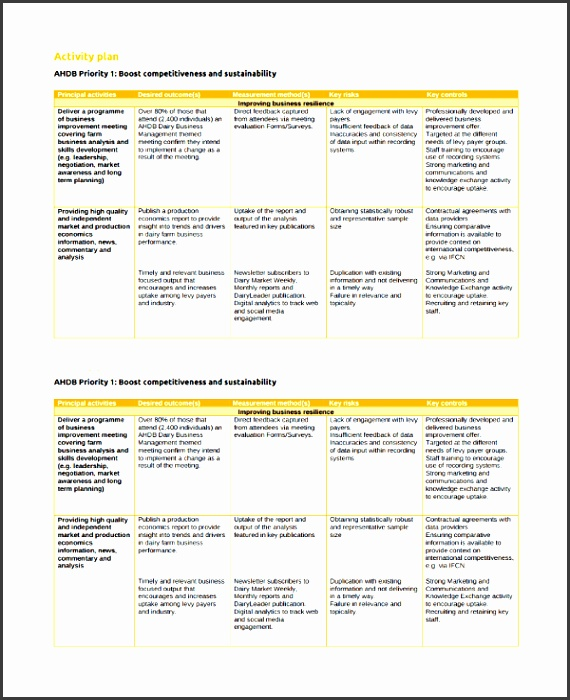 5 sustainability plan template