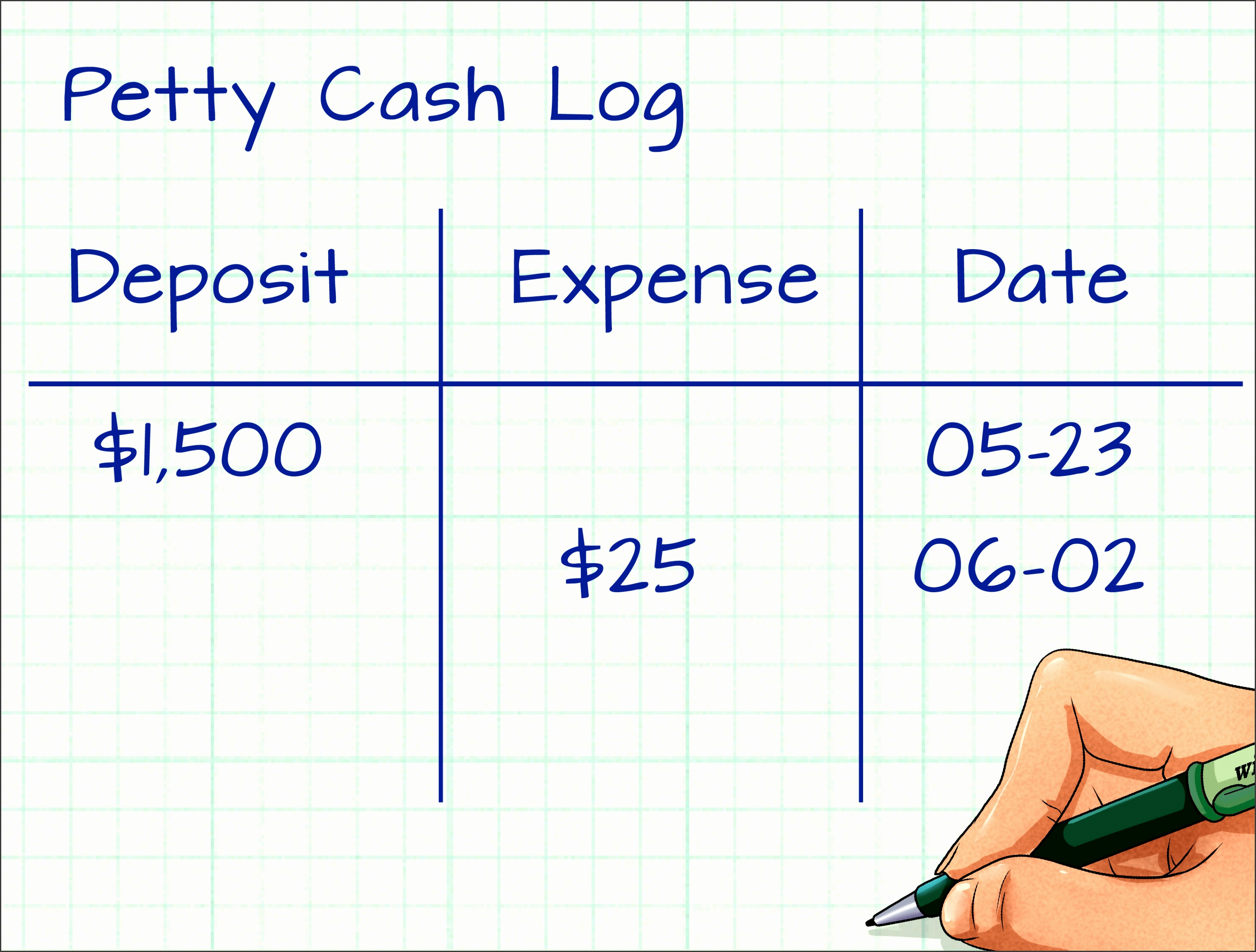 Account For Petty Cash Step 11
