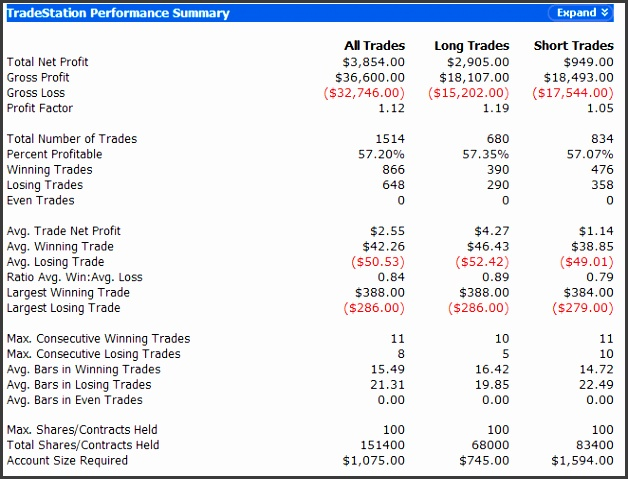Options trading plan sample