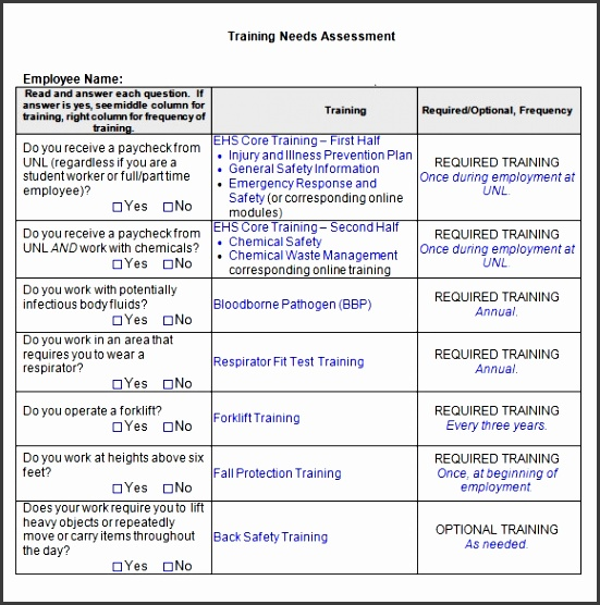 Needs Assessment Proposal Template Training Needs Assessment 13 Download Free Documents In Pdf Word