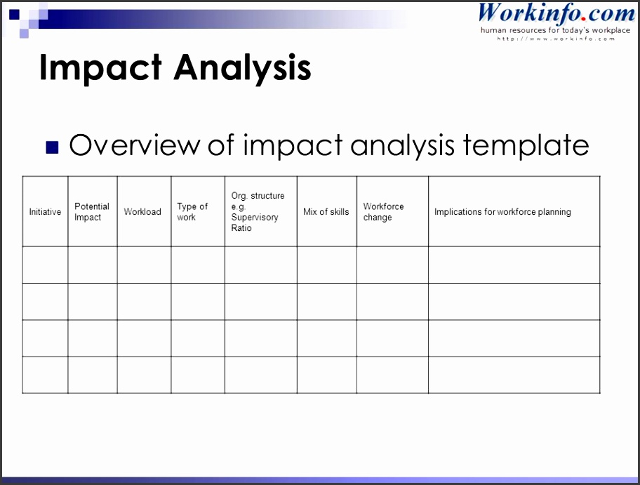 Impact Analysis Overview of impact analysis template Initiative