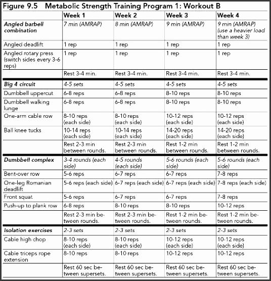 Break In Workout Programs for Beginners
