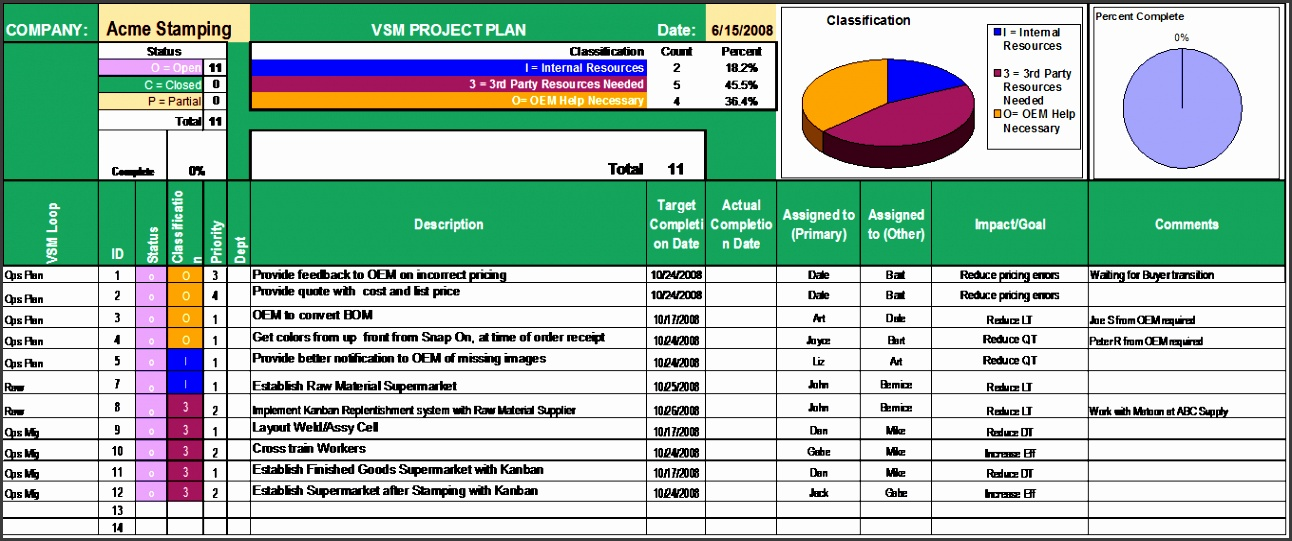 Sample pleted Project Plan